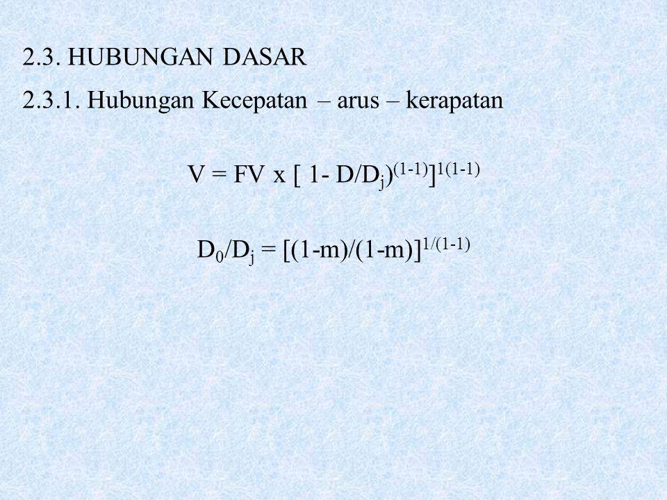 D0/Dj = [(1-m)/(1-m)]1/(1-1)